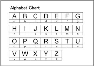 Alphabet Chart Template.png