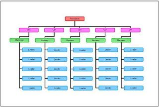 Company Organization Chart Template.JPG