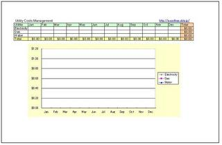 Utility Costs Management Template.JPG