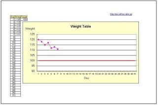 Weight Table Template.JPG
