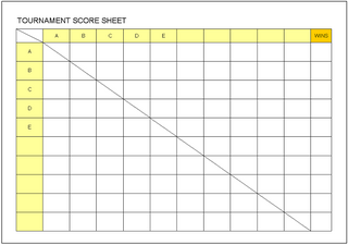 Tournament score sheet template excel templates free download for Tournament spreadsheet template